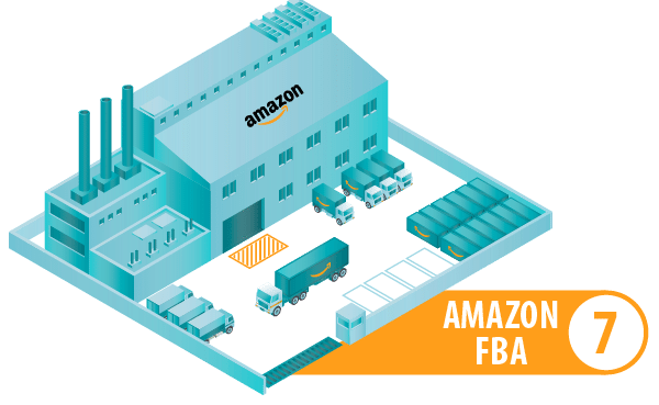 amazon FBA and final step in process